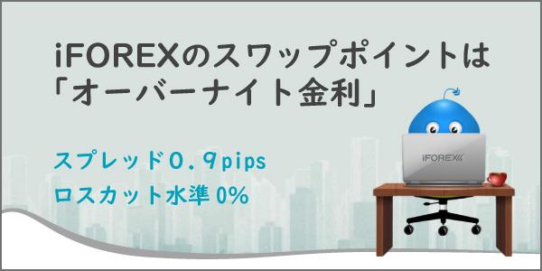 iFOREXのスワップポイントのアイキャッチ画像