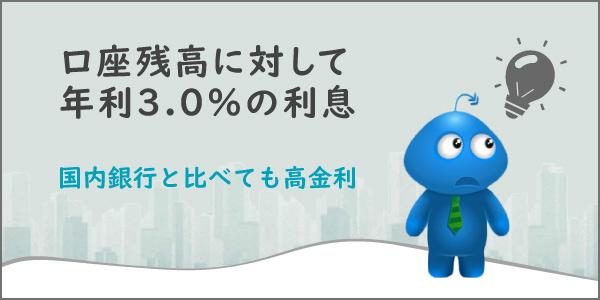 iFOREXの年利3%のキャッシュバックのアイキャッチ画像